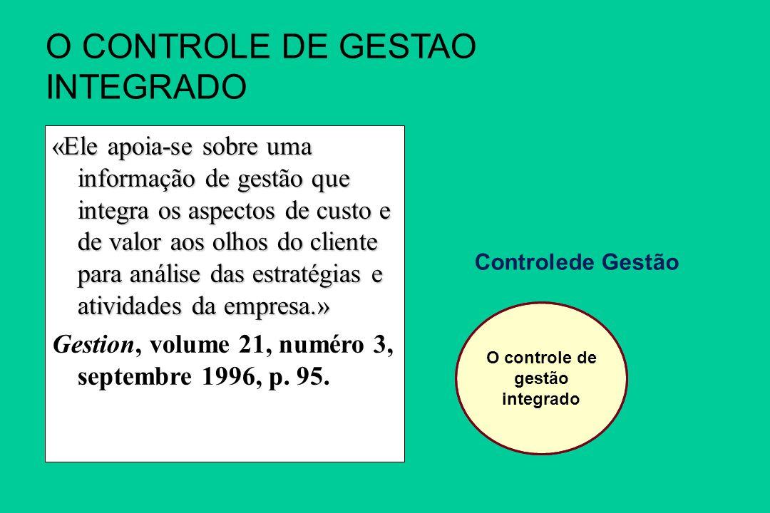 O CONTROLE DE GESTAO INTEGRADO Controle orçamentário Aspecto qualitativo Controle estratégico Aspecto financeiro