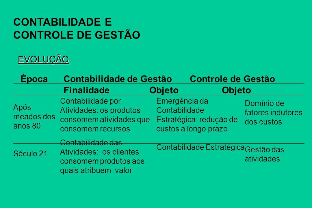 CONTABILIDADE E CONTROLE DE GESTÃOEVOLUÇÃO Época Contabilidade de Gestão Controle de Gestão Finalidade Objeto Objeto Séc. 19 ao início do séc. 20 Meta