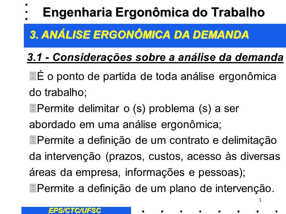 1 EPS/CTC/UFSC 3É o ponto de partida de toda análise ergonômica do trabalho; 3Permite delimitar o (s) problema (s) a ser abordado em uma análise ergon