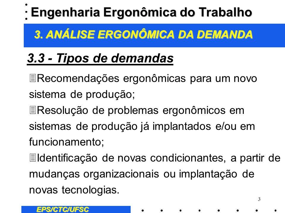 3 EPS/CTC/UFSC 3Recomendações ergonômicas para um novo sistema de produção; 3Resolução de problemas ergonômicos em sistemas de produção já implantados