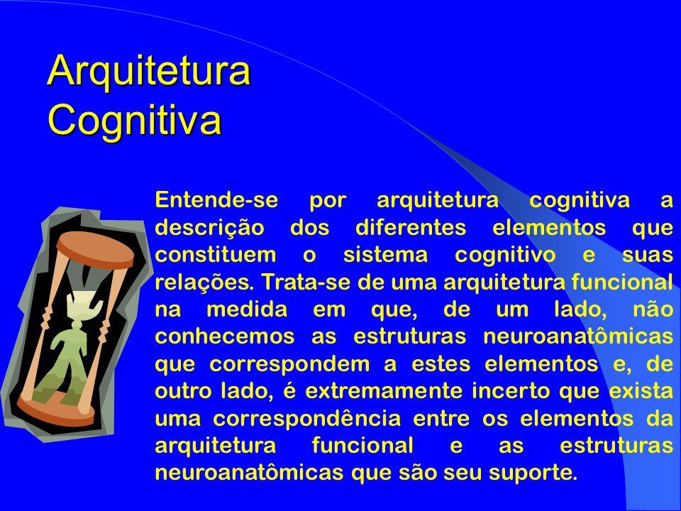 Arquitetura Cognitiva Entende-se por arquitetura cognitiva a descrição dos diferentes elementos que constituem o sistema cognitivo e suas relações. Tr