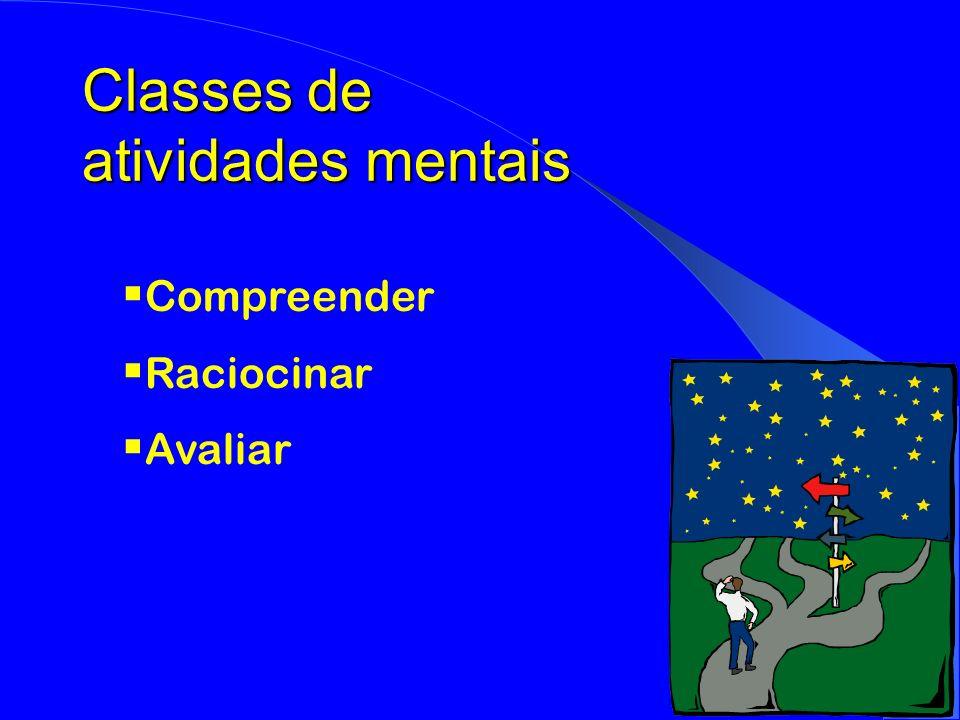 Classes de atividades mentais Compreender Raciocinar Avaliar