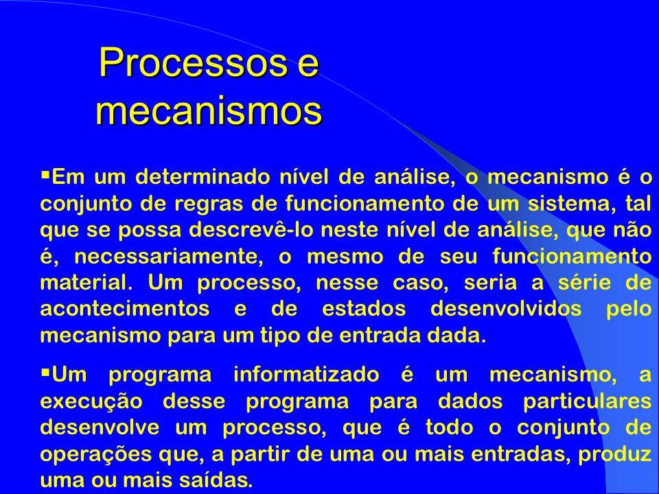 Processos e mecanismos Em um determinado nível de análise, o mecanismo é o conjunto de regras de funcionamento de um sistema, tal que se possa descrev