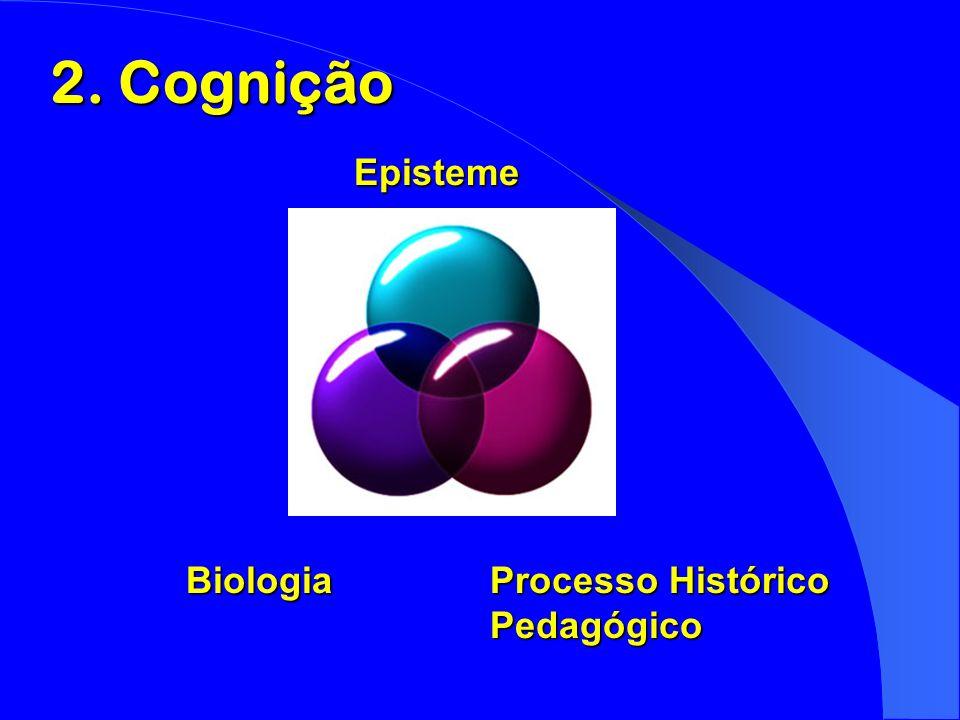 2.Cognição 2. Cognição Biologia Processo Histórico Pedagógico Episteme