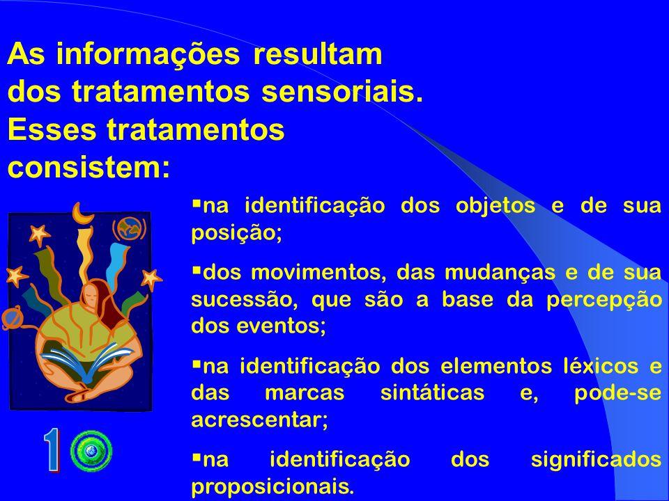 As informações resultam dos tratamentos sensoriais. Esses tratamentos consistem: na identificação dos objetos e de sua posição; dos movimentos, das mu