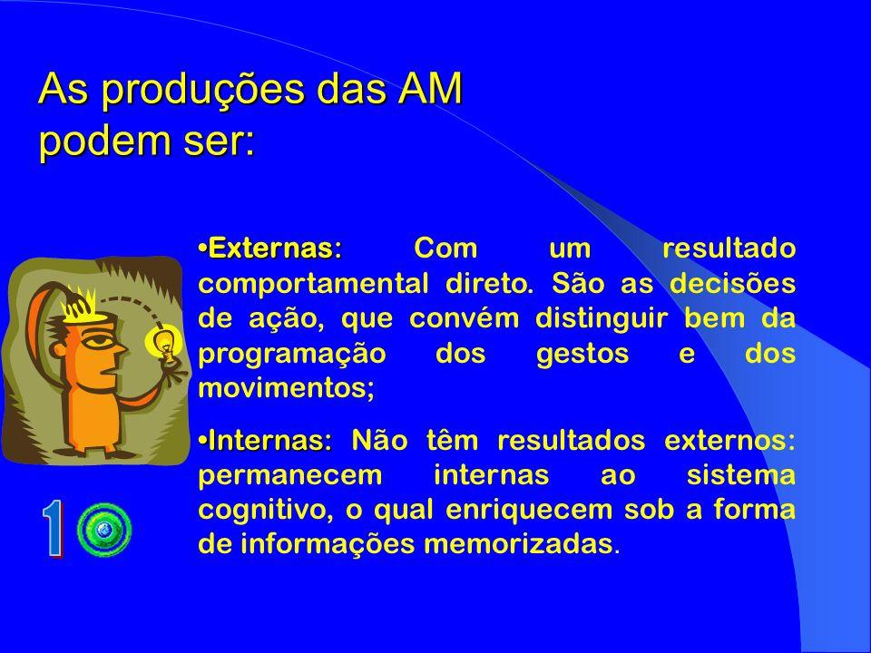 As produções das AM podem ser: Externas:Externas: Com um resultado comportamental direto. São as decisões de ação, que convém distinguir bem da progra