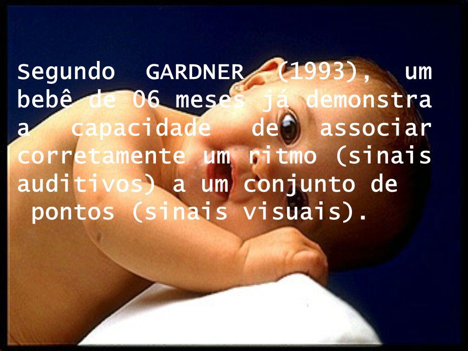 Segundo GARDNER (1993), um bebê de 06 meses já demonstra a capacidade de associar corretamente um ritmo (sinais auditivos) a um conjunto de pontos (si