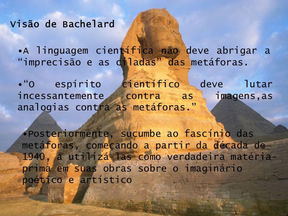 Visão de Bachelard A linguagem científica não deve abrigar a imprecisão e as ciladas das metáforas. O espírito científico deve lutar incessantemente c