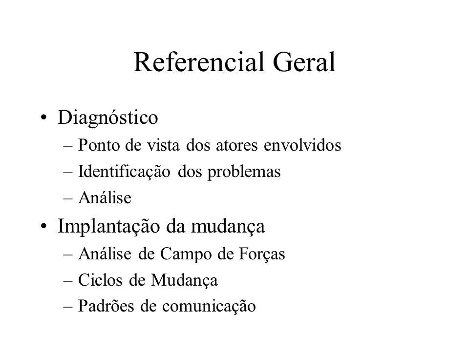 Referencial Geral Diagnóstico –Ponto de vista dos atores envolvidos –Identificação dos problemas –Análise Implantação da mudança –Análise de Campo de