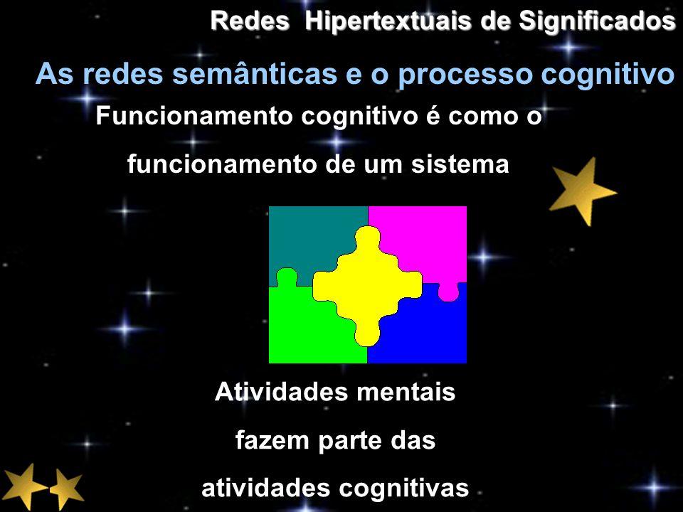 Redes Hipertextuais de Significados Funcionamento cognitivo é como o funcionamento de um sistema As redes semânticas e o processo cognitivo Atividades
