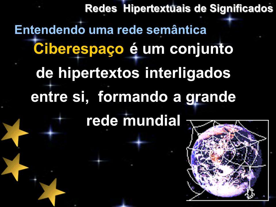 Redes Hipertextuais de Significados Entendendo uma rede semântica Ciberespaço é um conjunto de hipertextos interligados entre si, formando a grande re