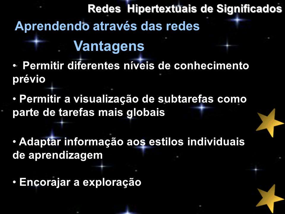 Vantagens Permitir diferentes níveis de conhecimento prévio Redes Hipertextuais de Significados Aprendendo através das redes Permitir a visualização d
