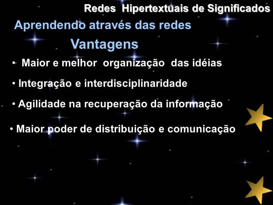 Vantagens Maior e melhor organização das idéias Redes Hipertextuais de Significados Aprendendo através das redes Integração e interdisciplinaridade Ag