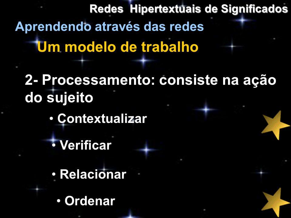 Um modelo de trabalho 2- Processamento: consiste na ação do sujeito Redes Hipertextuais de Significados Aprendendo através das redes Contextualizar Ve