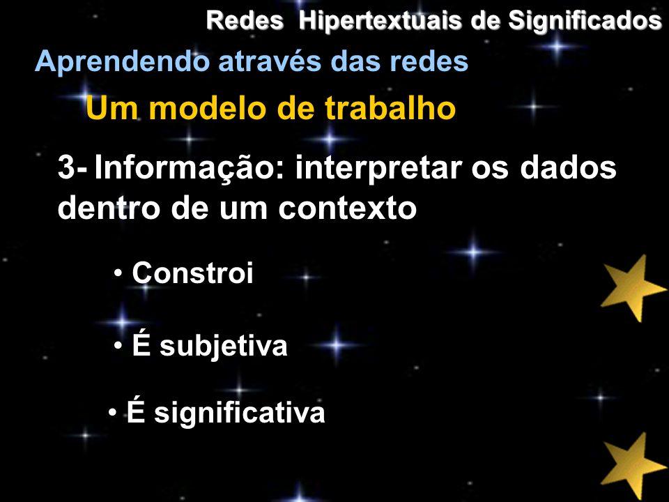 Um modelo de trabalho 3- Informação: interpretar os dados dentro de um contexto Redes Hipertextuais de Significados Aprendendo através das redes Const