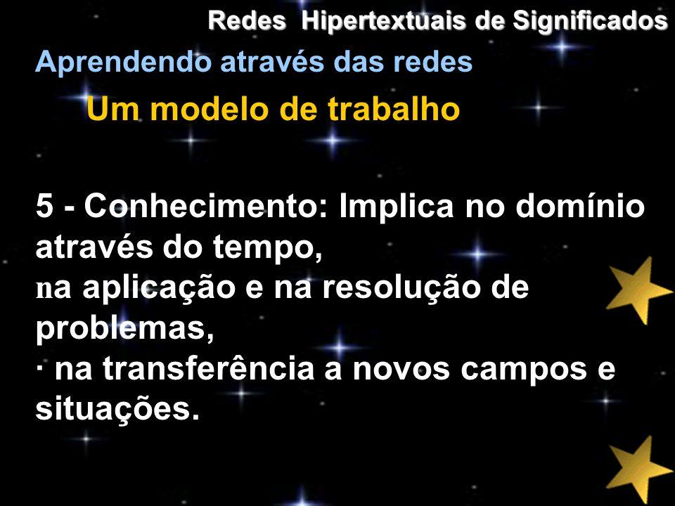 Um modelo de trabalho Redes Hipertextuais de Significados Aprendendo através das redes 5 - Conhecimento: Implica no domínio através do tempo, n a apli