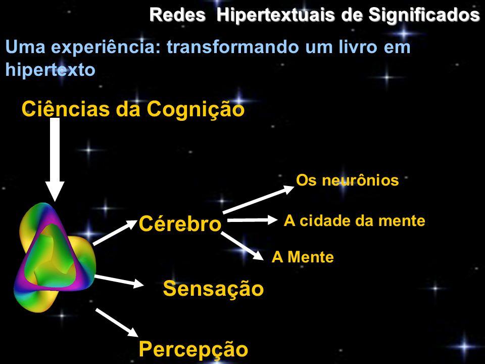 Redes Hipertextuais de Significados Uma experiência: transformando um livro em hipertexto Cérebro Sensação Percepção Os neurônios A cidade da mente A