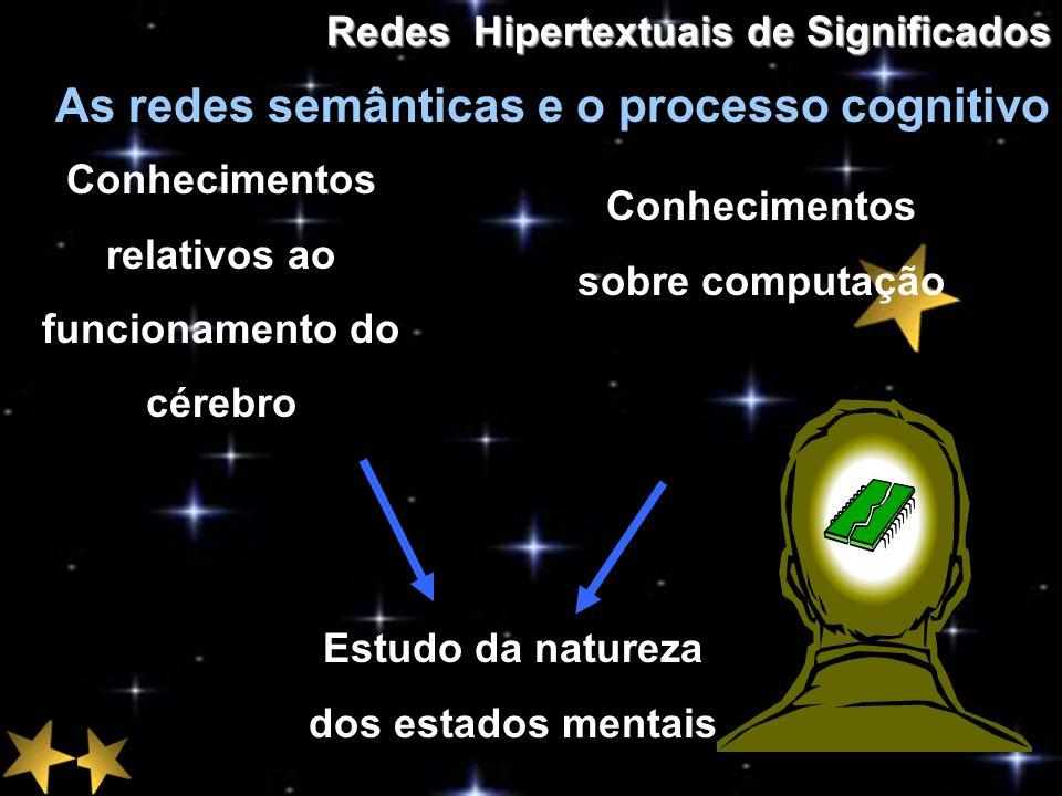 Redes Hipertextuais de Significados Conhecimentos relativos ao funcionamento do cérebro As redes semânticas e o processo cognitivo Conhecimentos sobre