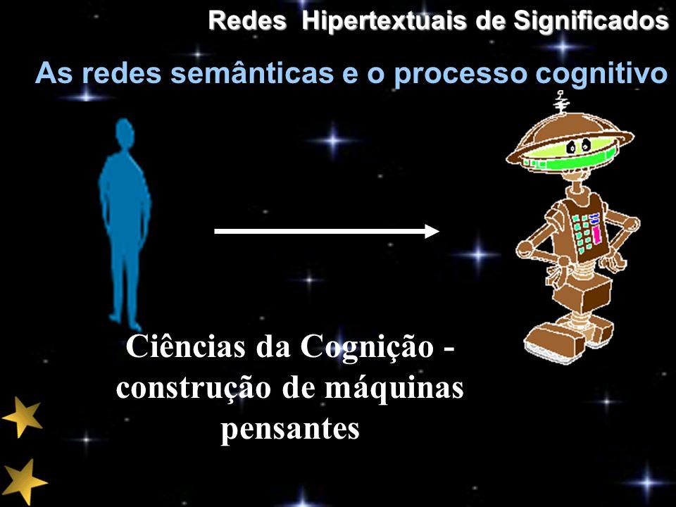 Redes Hipertextuais de Significados As redes semânticas e o processo cognitivo Ciências da Cognição - construção de máquinas pensantes