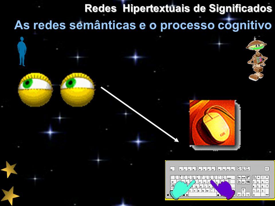 Redes Hipertextuais de Significados As redes semânticas e o processo cognitivo