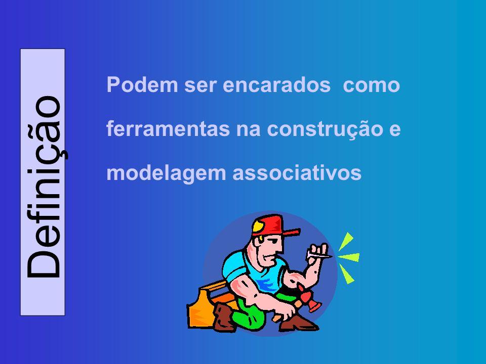 Definição Podem ser encarados como ferramentas na construção e modelagem associativos