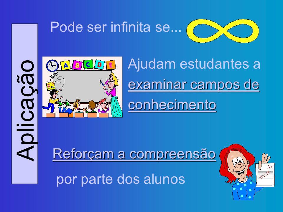 Aplicação Pode ser infinita se... examinar campos de conhecimento Ajudam estudantes a examinar campos de conhecimento Reforçam a compreensão por parte