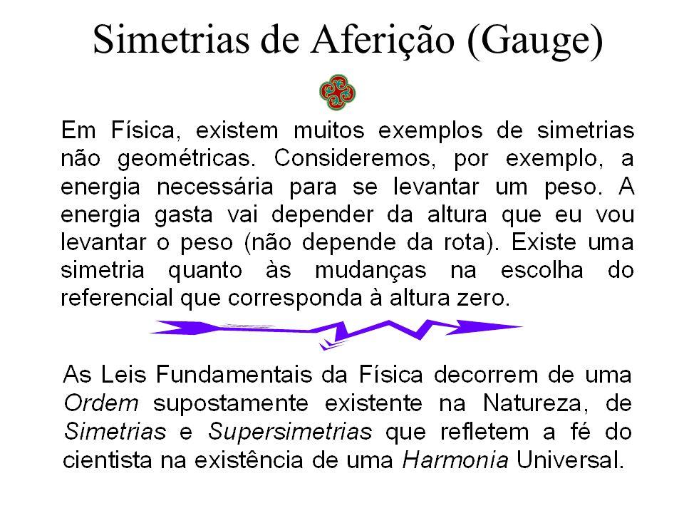 Simetrias de Aferição (Gauge)