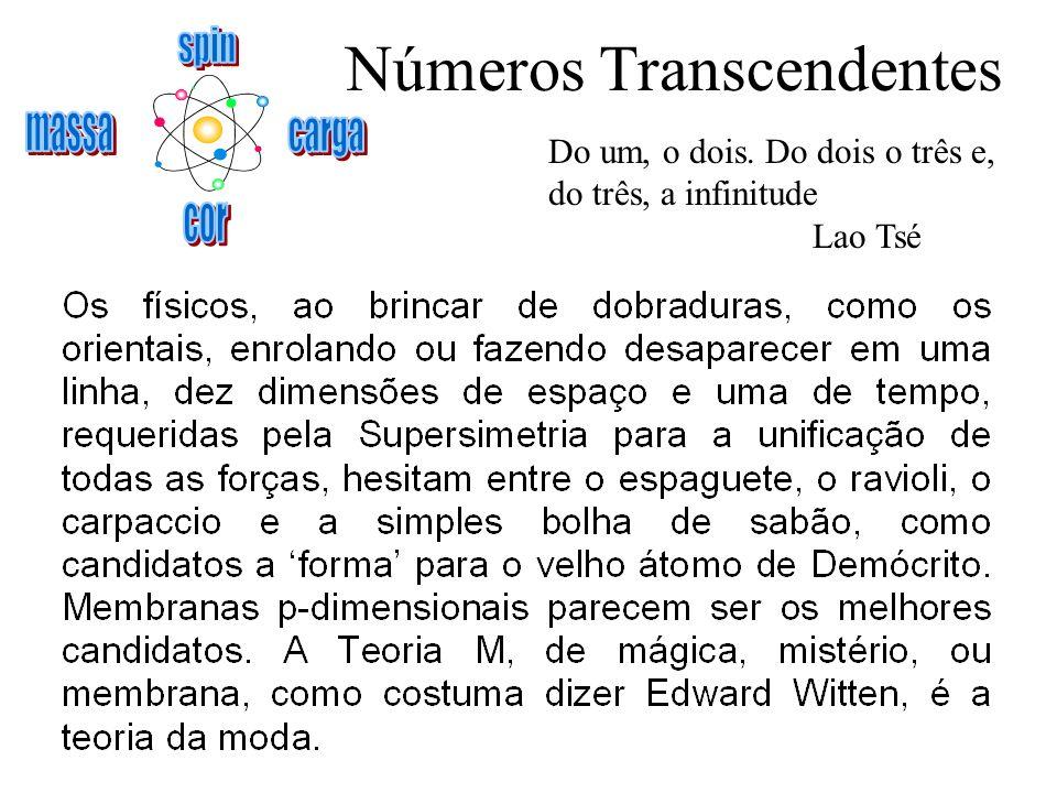 Números Transcendentes Do um, o dois. Do dois o três e, do três, a infinitude Lao Tsé