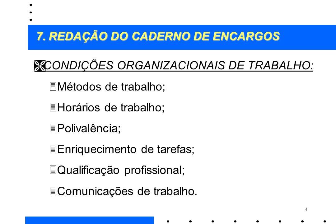 4 Ì CONDIÇÕES ORGANIZACIONAIS DE TRABALHO: 3Métodos de trabalho; 3Horários de trabalho; 3Polivalência; 3Enriquecimento de tarefas; 3Qualificação profi