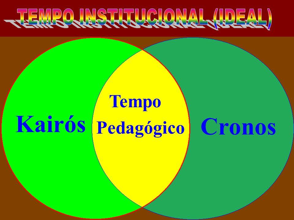 Kairós Prazer - emoções-corporeidade Empiria - Alegria Ensino: construção personalizada Cultura: Rede de relações Diferentes ritmos de aprendizagem Ap