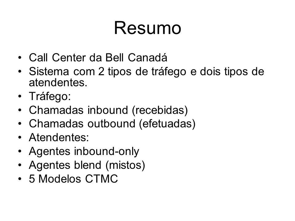 Resumo Call Center da Bell Canadá Sistema com 2 tipos de tráfego e dois tipos de atendentes. Tráfego: Chamadas inbound (recebidas) Chamadas outbound (
