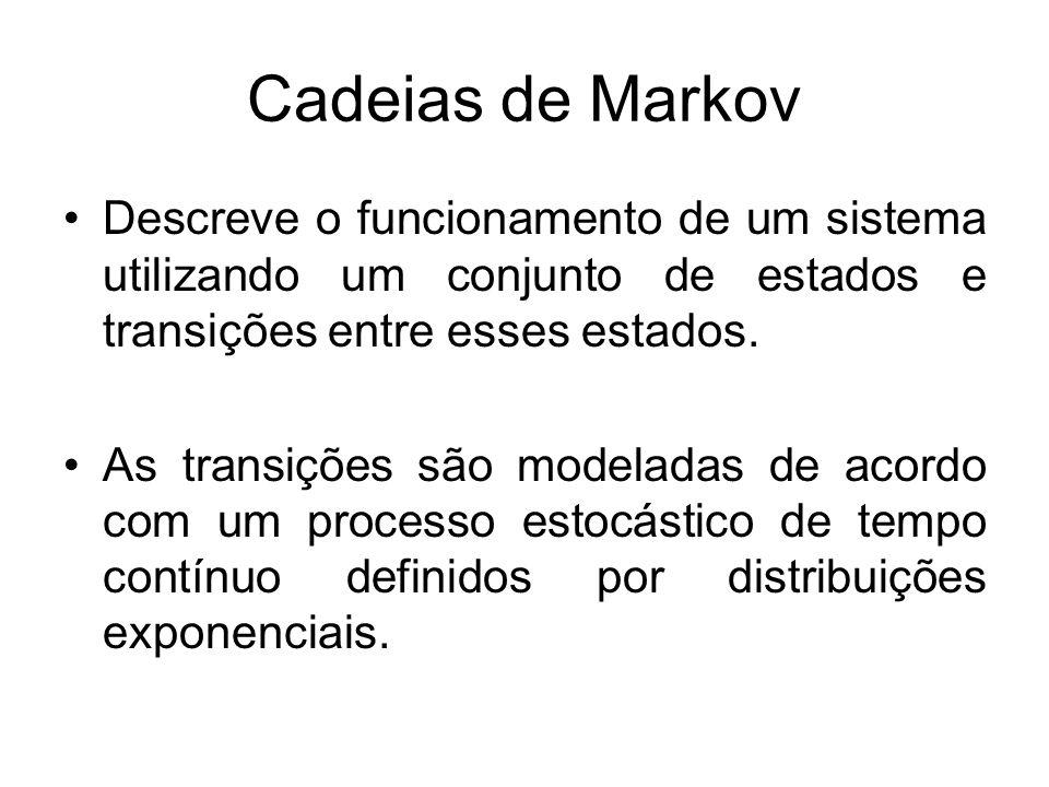 Cadeias de Markov Descreve o funcionamento de um sistema utilizando um conjunto de estados e transições entre esses estados. As transições são modelad