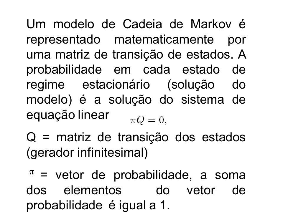 Um modelo de Cadeia de Markov é representado matematicamente por uma matriz de transição de estados. A probabilidade em cada estado de regime estacion