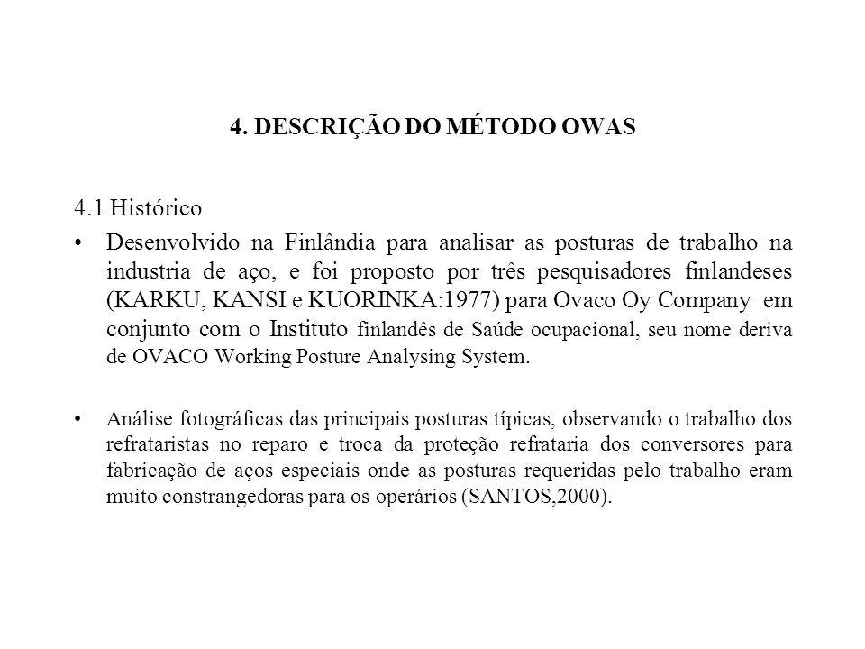 4. DESCRIÇÃO DO MÉTODO OWAS 4.1 Histórico Desenvolvido na Finlândia para analisar as posturas de trabalho na industria de aço, e foi proposto por três