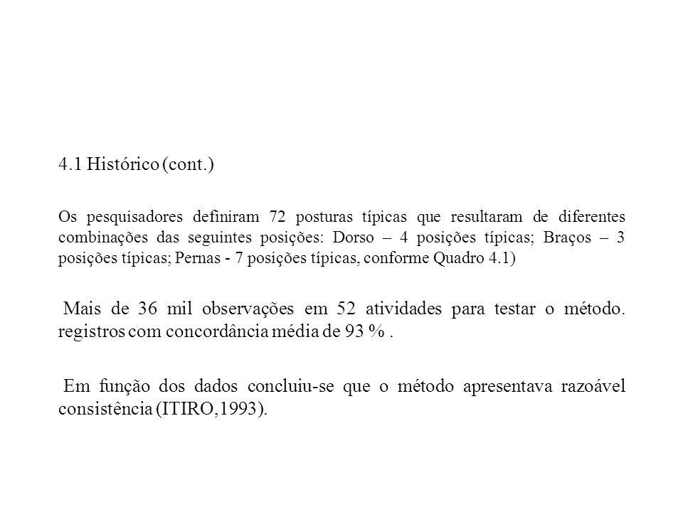 4.1 Histórico (cont.) Os pesquisadores definiram 72 posturas típicas que resultaram de diferentes combinações das seguintes posições: Dorso – 4 posiçõ