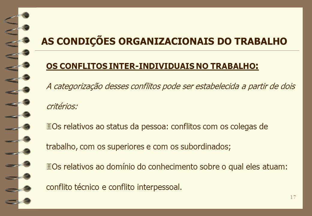 17 OS CONFLITOS INTER-INDIVIDUAIS NO TRABALHO : A categorização desses conflitos pode ser estabelecida a partir de dois critérios: 3Os relativos ao st