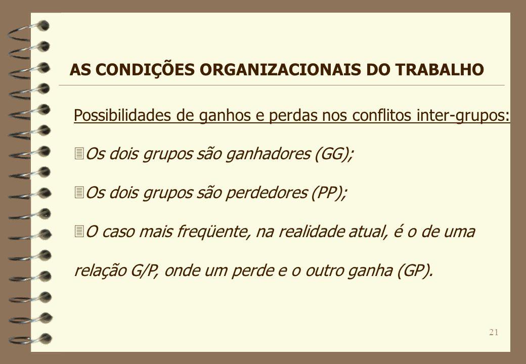 21 Possibilidades de ganhos e perdas nos conflitos inter-grupos: 3Os dois grupos são ganhadores (GG); 3Os dois grupos são perdedores (PP); 3O caso mai