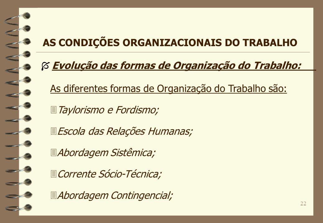 22 As diferentes formas de Organização do Trabalho são: 3Taylorismo e Fordismo; 3Escola das Relações Humanas; 3Abordagem Sistêmica; 3Corrente Sócio-Té