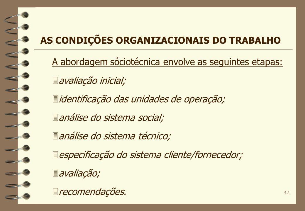 32 A abordagem sóciotécnica envolve as seguintes etapas: 3avaliação inicial; 3identificação das unidades de operação; 3análise do sistema social; 3aná