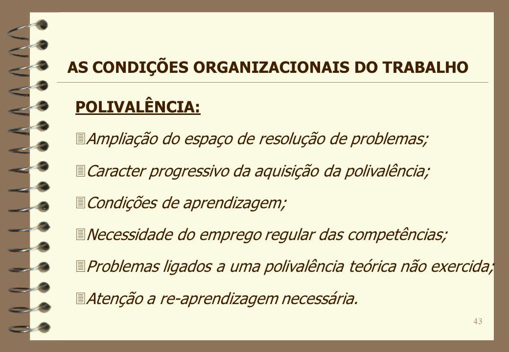 43 POLIVALÊNCIA: 3Ampliação do espaço de resolução de problemas; 3Caracter progressivo da aquisição da polivalência; 3Condições de aprendizagem; 3Nece