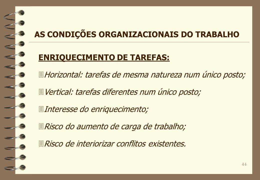 44 ENRIQUECIMENTO DE TAREFAS: 3Horizontal: tarefas de mesma natureza num único posto; 3Vertical: tarefas diferentes num único posto; 3Interesse do enr