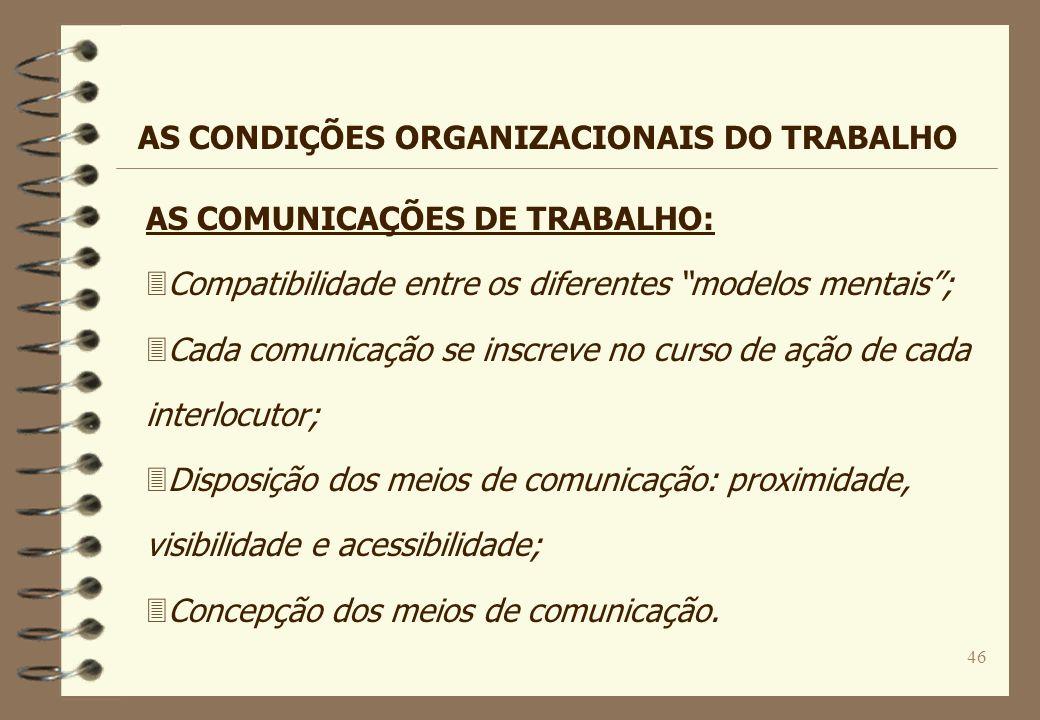 46 AS COMUNICAÇÕES DE TRABALHO: 3Compatibilidade entre os diferentes modelos mentais; 3Cada comunicação se inscreve no curso de ação de cada interlocu