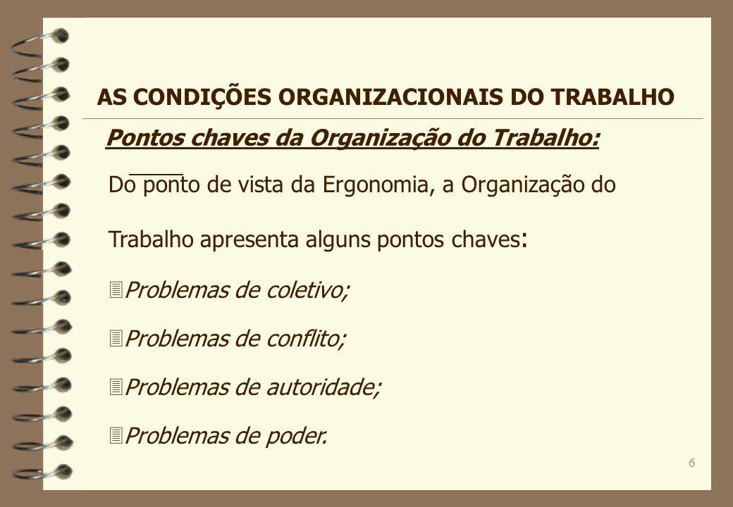 6 Do ponto de vista da Ergonomia, a Organização do Trabalho apresenta alguns pontos chaves : 3Problemas de coletivo; 3Problemas de conflito; 3Problema