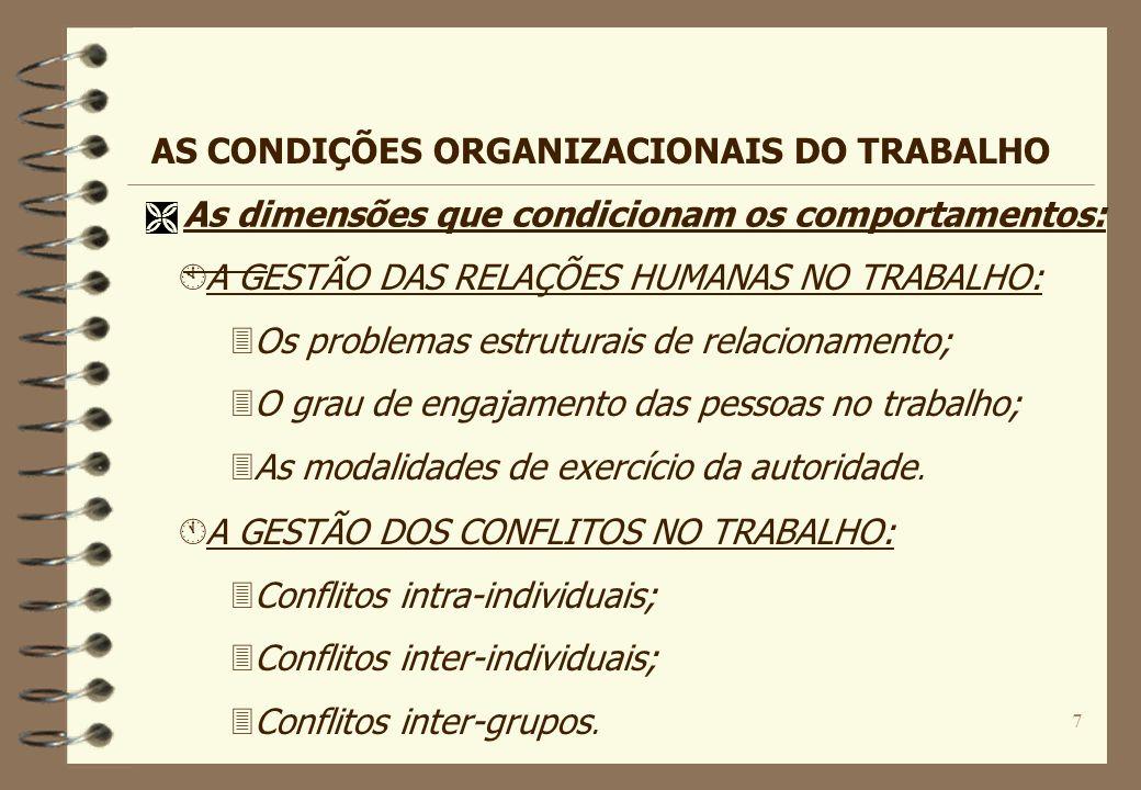 7 À A GESTÃO DAS RELAÇÕES HUMANAS NO TRABALHO: 3Os problemas estruturais de relacionamento; 3O grau de engajamento das pessoas no trabalho; 3As modali