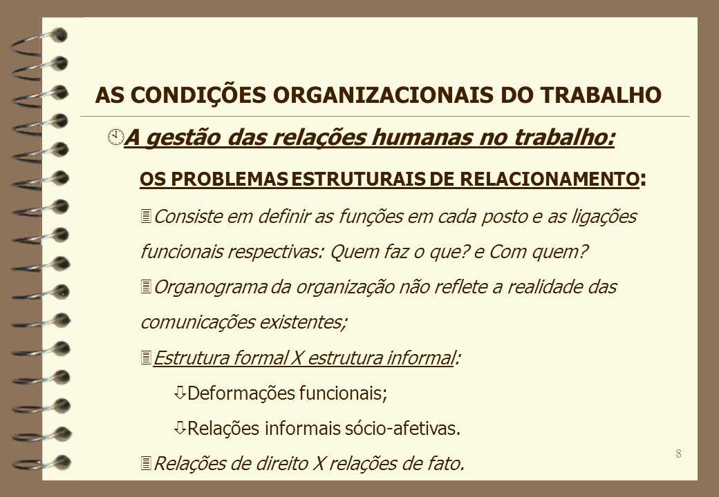 8 À A gestão das relações humanas no trabalho: OS PROBLEMAS ESTRUTURAIS DE RELACIONAMENTO : 3Consiste em definir as funções em cada posto e as ligaçõe