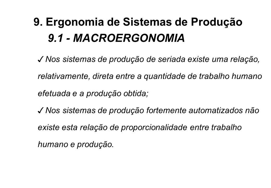 3Nos sistemas de produção de seriada existe uma relação, relativamente, direta entre a quantidade de trabalho humano efetuada e a produção obtida; 3Nos sistemas de produção fortemente automatizados não existe esta relação de proporcionalidade entre trabalho humano e produção.