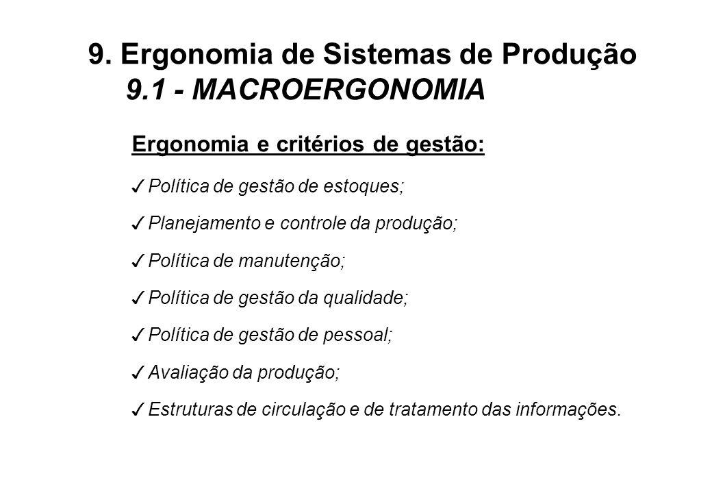 Ergonomia e critérios de gestão: 3Política de gestão de estoques; 3Planejamento e controle da produção; 3Política de manutenção; 3Política de gestão da qualidade; 3Política de gestão de pessoal; 3Avaliação da produção; 3Estruturas de circulação e de tratamento das informações.