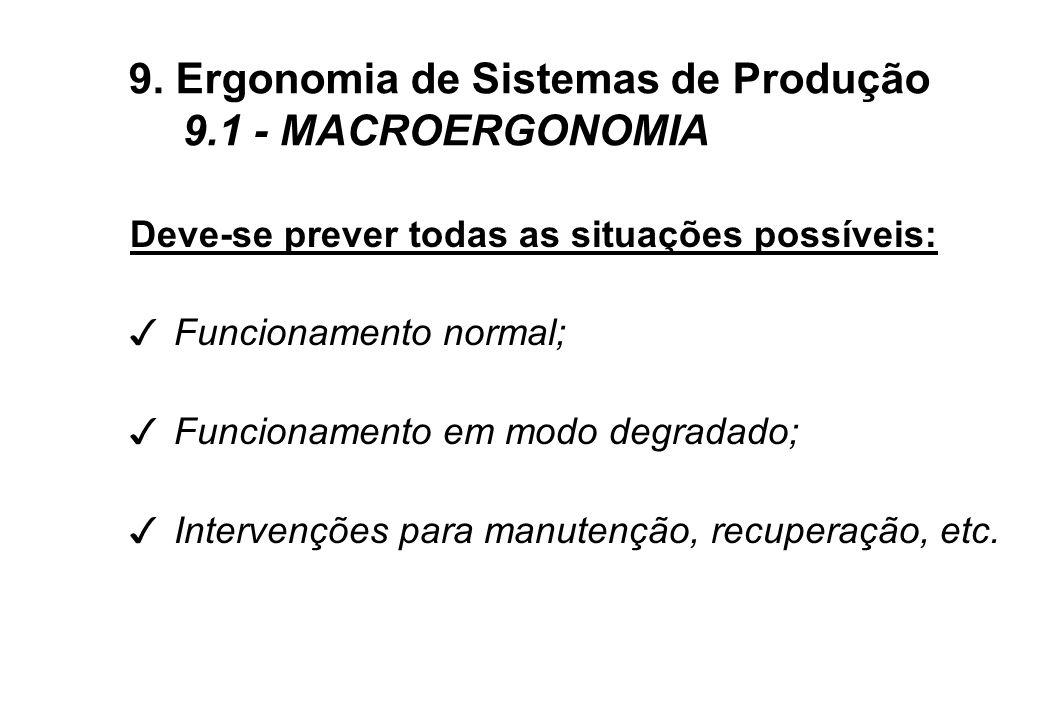 Deve-se prever todas as situações possíveis: 3 Funcionamento normal; 3 Funcionamento em modo degradado; 3 Intervenções para manutenção, recuperação, etc.