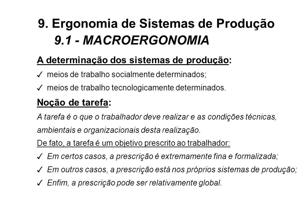 A determinação dos sistemas de produção: 3meios de trabalho socialmente determinados; 3meios de trabalho tecnologicamente determinados.
