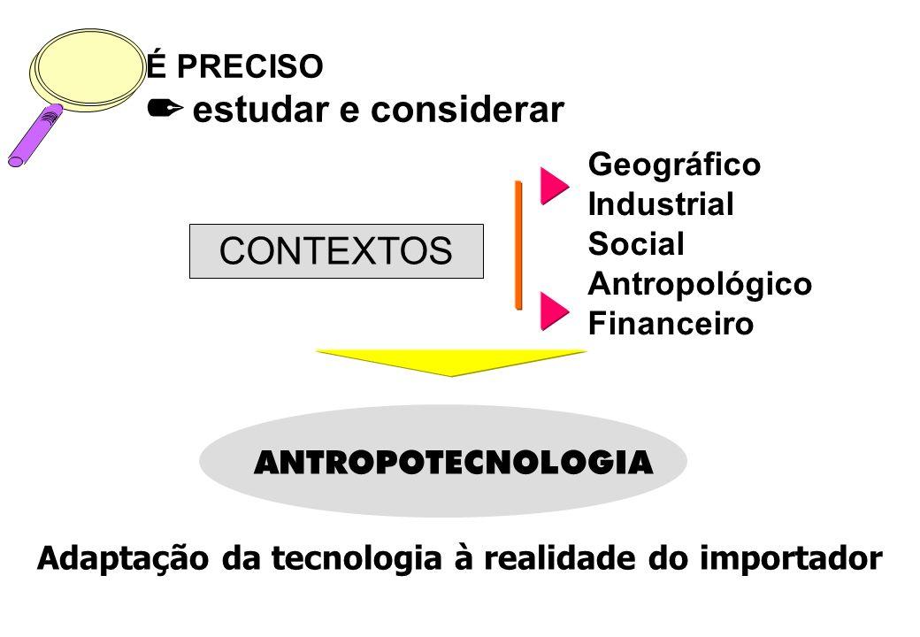 CONTEXTOS ANTROPOTECNOLOGIA É PRECISO estudar e considerar Geográfico Industrial Social Antropológico Financeiro Adaptação da tecnologia à realidade do importador